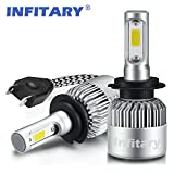 Infitary H7 LED Phare Ampoules Voiture Auto 72W 6500K 8000LM Super Bright