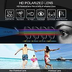 CHEREEKI Mens Polarised Sunglasses, Polarized Sunglasses for Men Women with UV400 Protection and Ultralight Frame (Black) #4