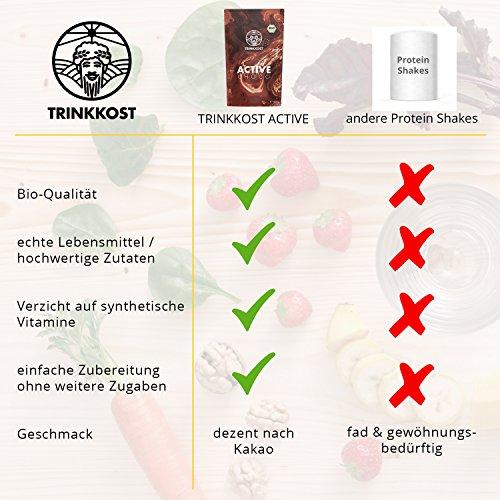 INNOVATIV: TRINKKOST ACTIVE ist ein Bio-zertifizierter Eiweiß Whey Shake zur Unterstützung des Muskelaufbaus und Regeneration - 100% ZUFRIEDENHEITSGARANTIE - Einfach zurückschicken wenn es nicht schmeckt