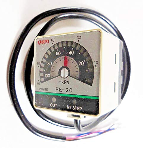 SUNX PE-20 PE Kansas City Mall Series Pressure Sensor Display Graph with Max 45% OFF Bar LED