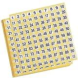 50 Hojas de Pegatinas de Número 1 a 100 Pegatinas Adhesivas Redondas Etiquetas Adhesivas de Organización de Almacenamiento de Inventario