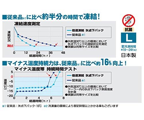 ロゴス(LOGOS)保冷剤倍速凍結・氷点下パックL長時間保冷