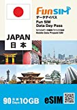 オンライン即配可能 使用期限 2021 12 31 eSIM for Japan 日本国内用 10GB 容量超えるとサービス終了 データ通信専用 音声&SMS非対応 4G LTE プリペイドSIM eSIM用QRコード  海外大手キャリアローミング  ソフトバンク 回線  eSIM搭載端末 シムフリー 端末のみ対応  基本設定不要  国内サポート 日本語 英語  Prepaid Roaming Data eSIM QR Code Activation Code No Voice or SMS No Physical Smart Card Softbank 4G LTE Network 10GB service ceased after 2021 12 31  multi-language manual English supports no registration eCU-JP-9010-A