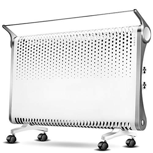 WUX verwarmingsapparaat, opslag van huishoudelijke energie, waterdichte elektrische verwarming, 2 warmtestanden 1100-2200W, voor badkamer, woonkamer, slaapkamer