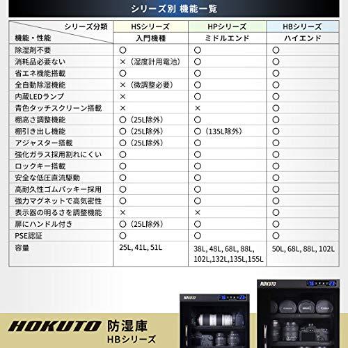 防湿庫カビ対策カメラ収納ケースドライボックス容量25L