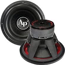 Audiopipe TXX-BD415 15