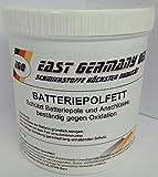 Batteriepolfett Dose 1Kg Inhalt