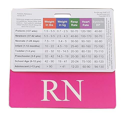 RN Badge Buddy Pink Horizontal with Pediatric Vital Signs and Developmental Milestones Badge ID Card for Nurses. Set/Bundle 2 Items
