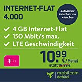 mobilcom-debitel SIM-Karten