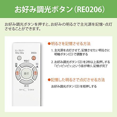NEC『LEDシーリングライト(HLDZB0866)』
