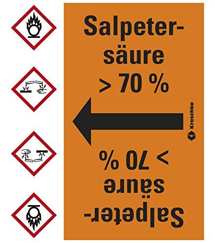 LEMAX® Rohrleitungsband Salpetersäure > 70 %,praxisbewährt,ab Ø 50mm,orange/schwarz,33m/Rolle