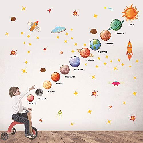 JZLMF Nueve Planetas Pegatinas de Pared de la habitación de los niños creativos decoración de la Pared de Fondo Pegatinas de Graffiti de PVC 45 * 60 D369