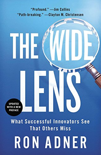 The Wide Lens: What Successful Inno…