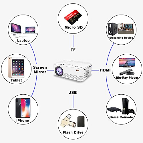 POYANK 2400LUX LED Mini Projector, LCD Projector Works with FireTV Stick/Roku Stick/Chromecast/ DVD/Laptop/ Smartphones/HDMI/USB/SD/AV/TF, Full HD & 1080P Supported