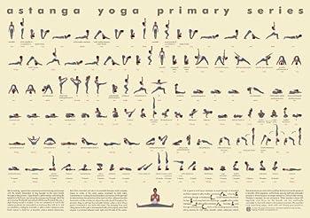 Ashtanga Primary Series - 112 Posture Yoga Chart - Small Floor Use Version