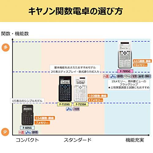 Canon関数電卓F-605G1行表示モデル