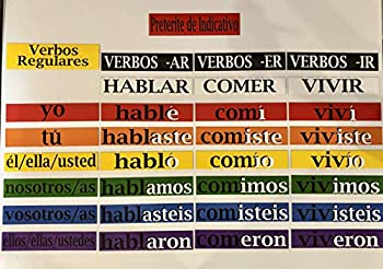 Best preterite conjugation spanish Reviews