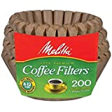 Melitta Coffee Makers