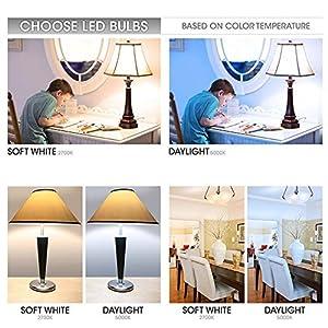 TCP LA927KND6 LED Light Bulbs 60 Watt Equivalent | Energy Efficient (9W) Non-Dimmable A19 Shape E26 medium base, 6 pack, Soft White, 6 Count