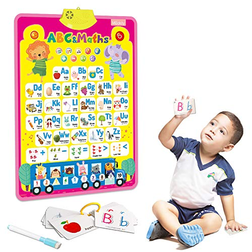 (60% OFF) Talking Electronic Alphabet Poster & Flash Cards $8.80 – Coupon Code