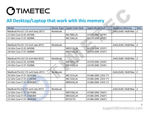 Timetec Hynix IC 8GB Kit (2x4GB) DDR3 1600MHz PC3-12800 SODIMM Memory Upgrade für Mac 8GB Kit (2x4GB)