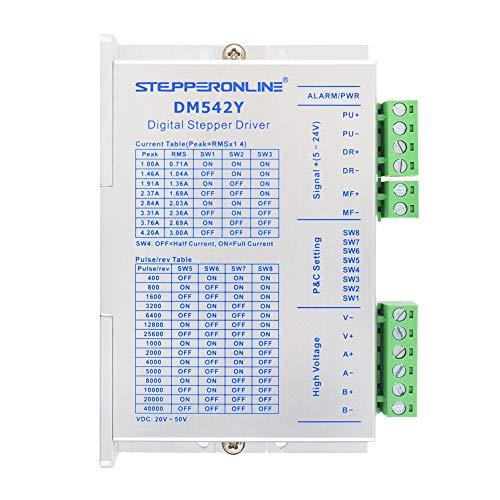 STEPPERONLINE Digitaler Schrittmotor Treiber/Driver 1.0-4.2A 20-50VDC for Nema 17, 23, 24 Schrittmotor