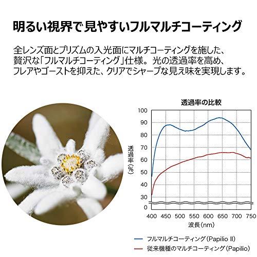 PENTAX Papilio II 6,5x21 Fernglas Erfahrungen & Preisvergleich