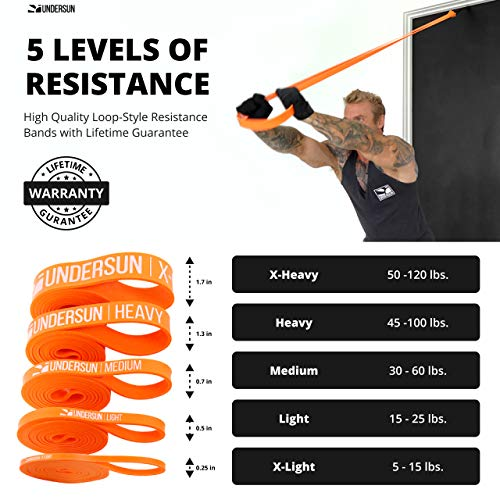 Undersun Fitness The 5-Band Complete Exercise Band Set Includes 5 Different Levels of Resistance Bands from X-Light, Light, Medium, Heavy and X-Heavy. Great Value Fitness Bands