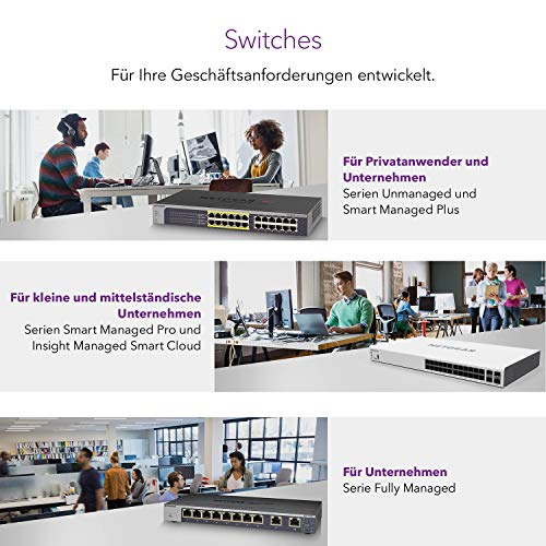 Netgear JGS524 24-Port Gigabit Ethernet LAN Switch Unmanaged (für Desktop- oder Rack-Montage mit ProSAFE-Lifetime-Garantie)