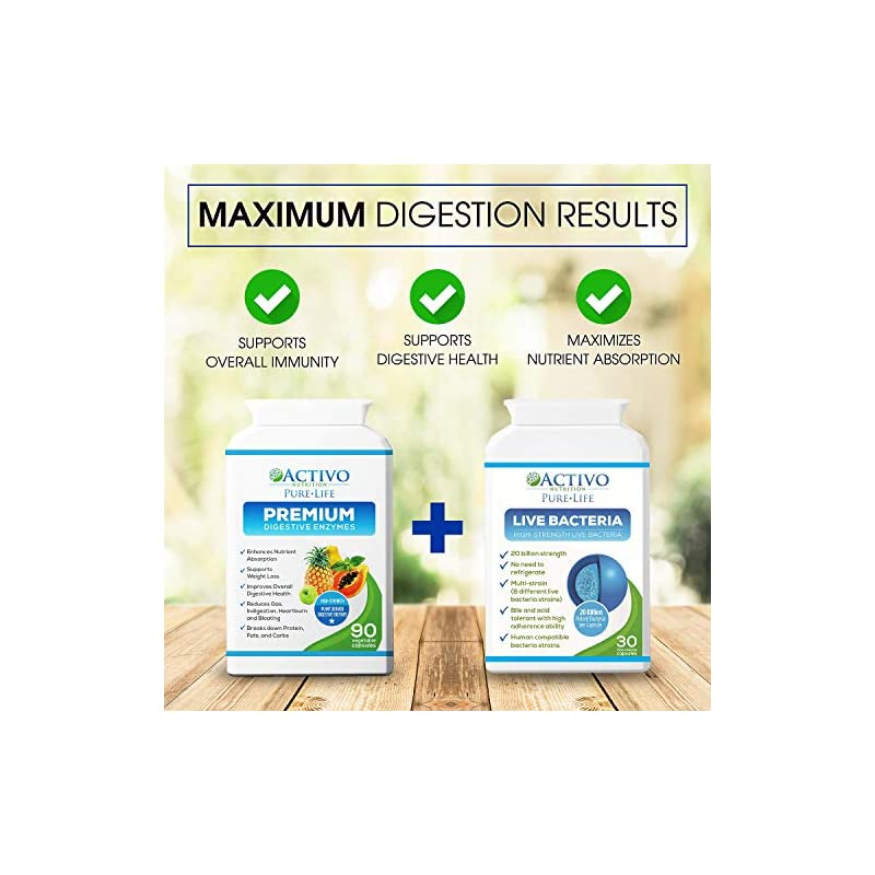 Premium Digestive Enzymes Recommended by Naturopath Max Tomlinson in Marie Claire Magazine as a Blend to Relieve Gas…