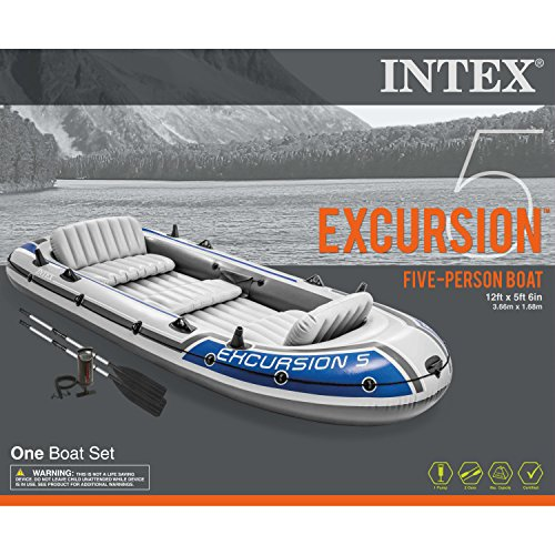 index excursion 5 review