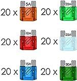 Lzdingli 120 Piezas Mezcla Surtido Coche Moto Camión Fusibles Set 5A 10A 15A 20A 30A 40A, para Coche Audio /Alarma/Amplificador/Compresores