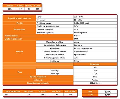 8432780110044 Calentadores eléctricos