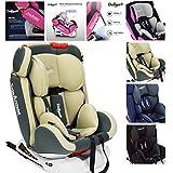 Daliya Sitorino 0-36 KG 0-12 Jahre Autositz Kindersitz Gruppe 0+1+2+3 Beige mit Isofix Fix und Top...