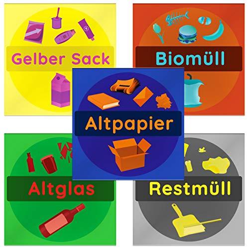 Kulinu 64541 Aufkleber M/ülltrennnung M/üll Sticker 5er Set Farbig Quadratisch, 5 St/ück