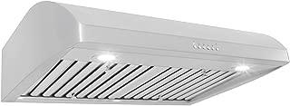 Proline Professional Under Cabinet Range Hood PLJW 125.30 900 CFM, 30