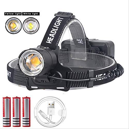 HSZH Scheinwerfer 100000Lm Xhp70.2 Led Scheinwerfer Xhp70 Leistungsstärkste gelbe oder weiße Led Scheinwerfer Gelbes Licht-3000K Paket B