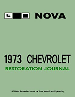 1973 NOVA Restoration Journal: Document the process of your '73 Nova restoration. Keep track of parts purchases and other ...