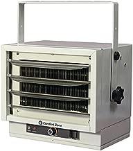 Comfort Zone 240V 25600 BTU Ceiling Mount Garage Heater