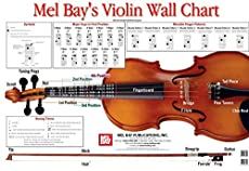 Image of Violin Wall Chart by. Brand catalog list of Mel Bay.