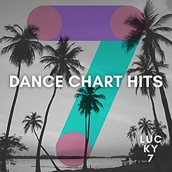 Dance Chart Hits