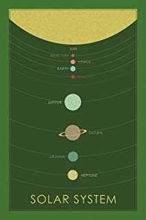 Solar System Star Sun and Orbitting Objects Planets Retro Planetary Green Cool Wall Decor Art Print Poster 12x18