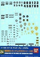 1/100 ガンダムデカール MG 汎用-ガンダム0083用 (24)