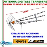 Televes–Ant. Dat HD Boss 75UHF (C21-69) g31dbi