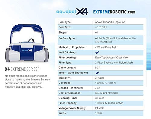 Key Features of the Aquabot X4 In-Ground Robotic Pool Cleaner