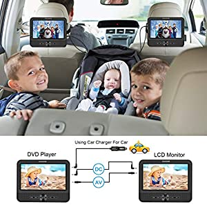 Dual Screen DVD Player for Car Portable CD Players with 5 Hours Rechargeble Battery, Free Regions, Last Memory, USB/SD Card Reader, AV Out&in ( 1 Player + 1 Screen)