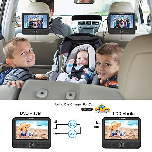 FANGOR 7.5 Dual Screen DVD Player for Car Portable CD Players with 5 Hours Rechargeble Battery, Free Regions, Last Memory, USB/SD Card Reader, AV Out&in ( 1 Player + 1 Screen)
