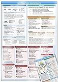 NLP COACHING QUICKFINDER - Praktische Schnellübersicht und Spickzettel für den NLP Coach - [DIN A4 - ... - Für jeden