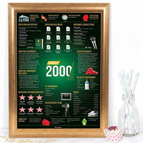 Das Original Damals 2000 Poster Deutschland (40x59.4cm Ungerahmt) Elegante Posterröhre 20. Geburtstag Geschenk 20-Jähriges Jubiläum Deko Geburtstagsgeschenk für Mann Frau (Damals 2000 – 20 Jahre)