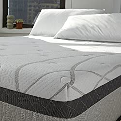 Sleep Innovations Mattresses Too Cheap To Be Good